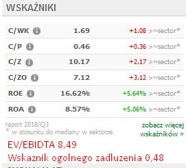 https://www.analizyprezesa.pl/wp/wp-content/uploads/2019/02/Screenshot_8.jpg