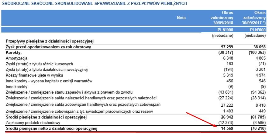 https://www.analizyprezesa.pl/wp/wp-content/uploads/2019/02/Screenshot_9.jpg